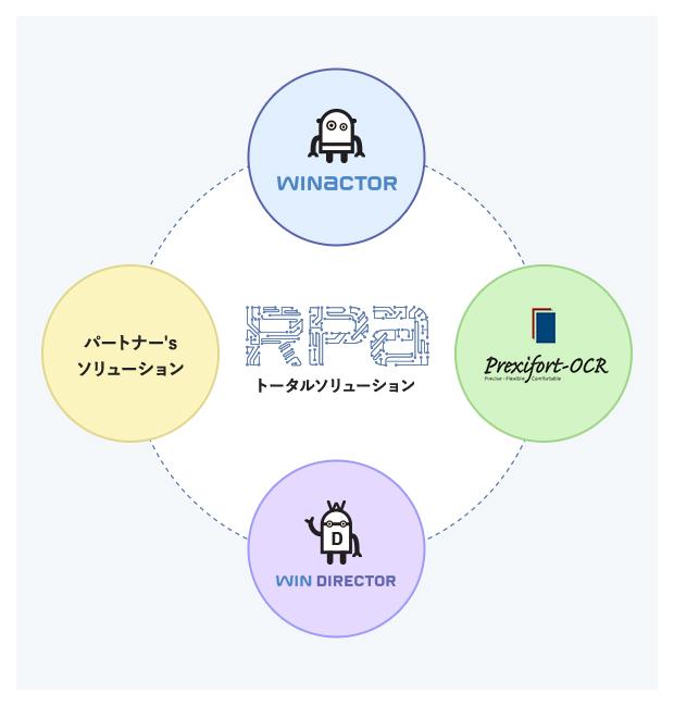 NTTデータは、RPAツール「WinActor」をはじめ、業務の自動化をお手伝いするソリューションをトータルでご提案します。