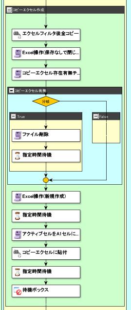 が た の 見つかり 問題 部 エクセル まし 一 に 内容 Excel 職人のつぶやき